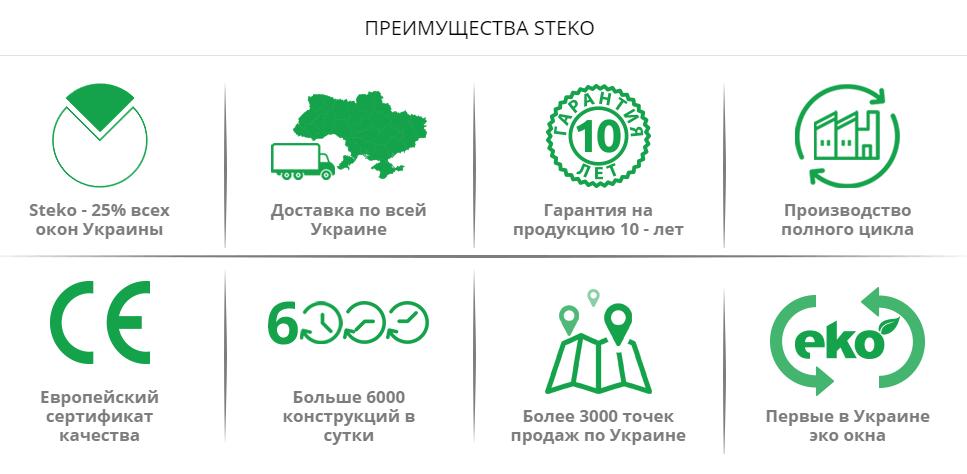 Преимущества завода-производителя окон Стеко в Днепре