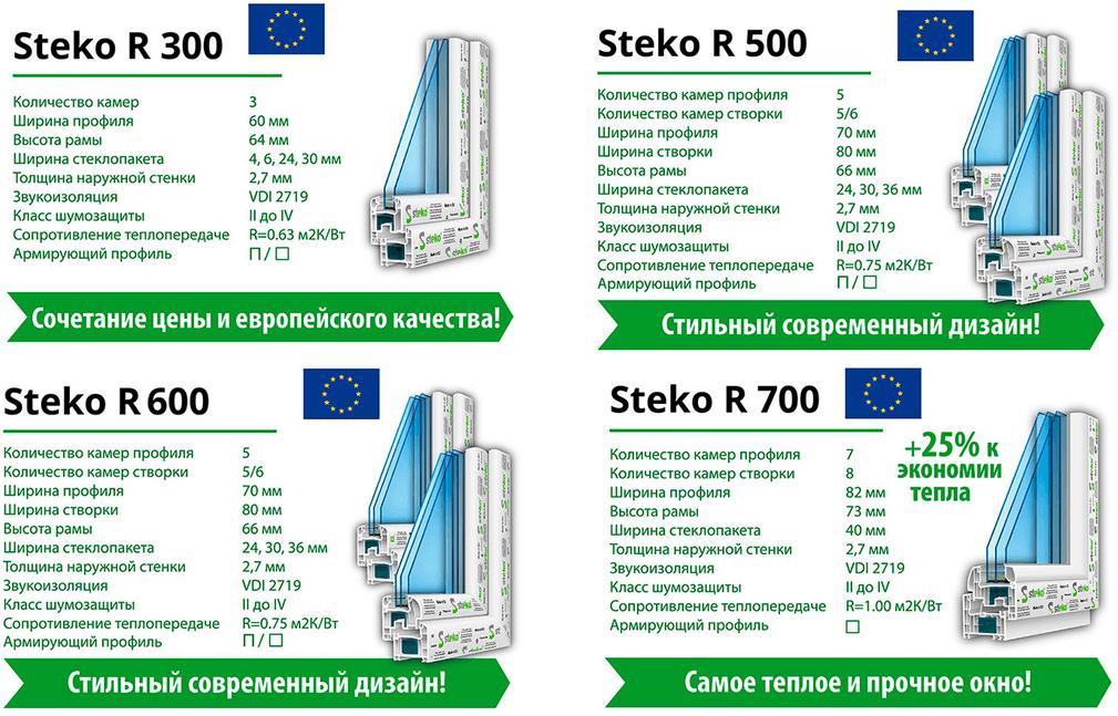 Профиль r300,r600,r700 в Днепропетровске