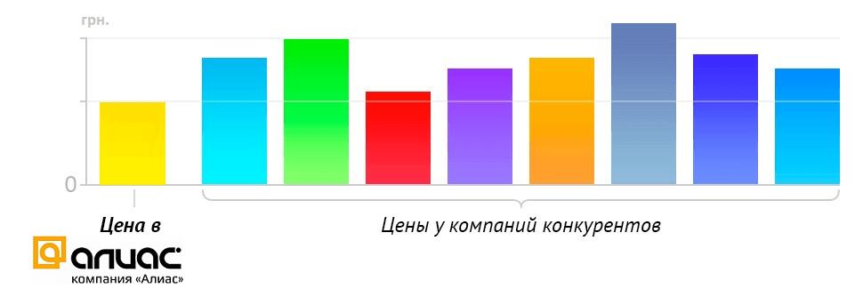 ploknasrtsenALIAS1-потолки (1)